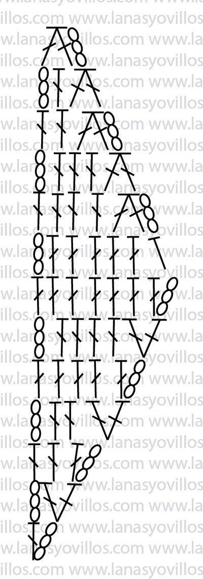 MANTA DIAMOND PASO A PASO CON VÍDEO TUTORIAL | Patrones Crochet, Manualidades y Reciclado