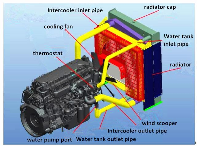 The function of engine cooling system is to keep the engine within