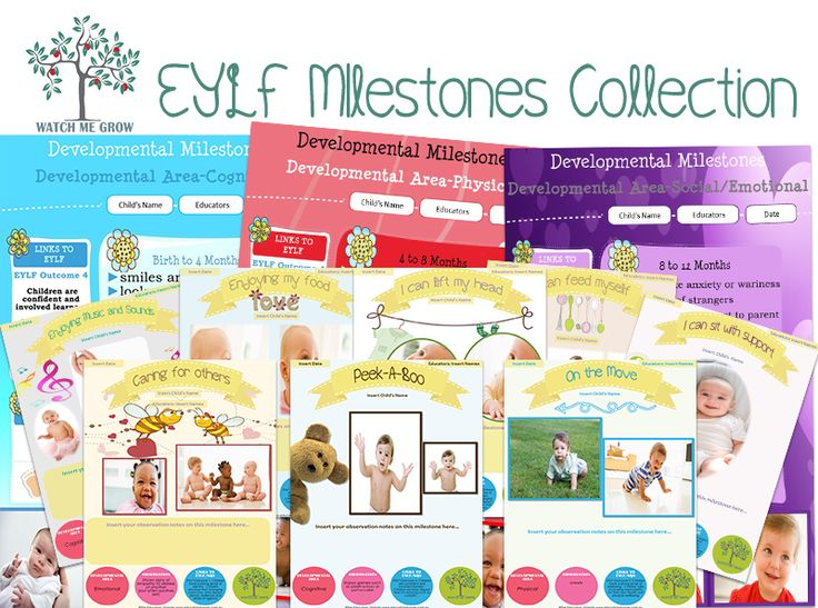 Watch Me Grow EYLF Editable Milestones Moments Pack This pack includes a  developmental summary set and a milestones moments set for birth to 12  months.  All Outcomes already on each page as well as Observat...