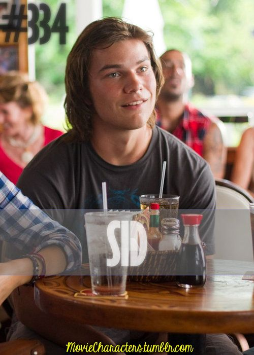 SID Played By: Nick Krause Film: The Descendants Year: 2011