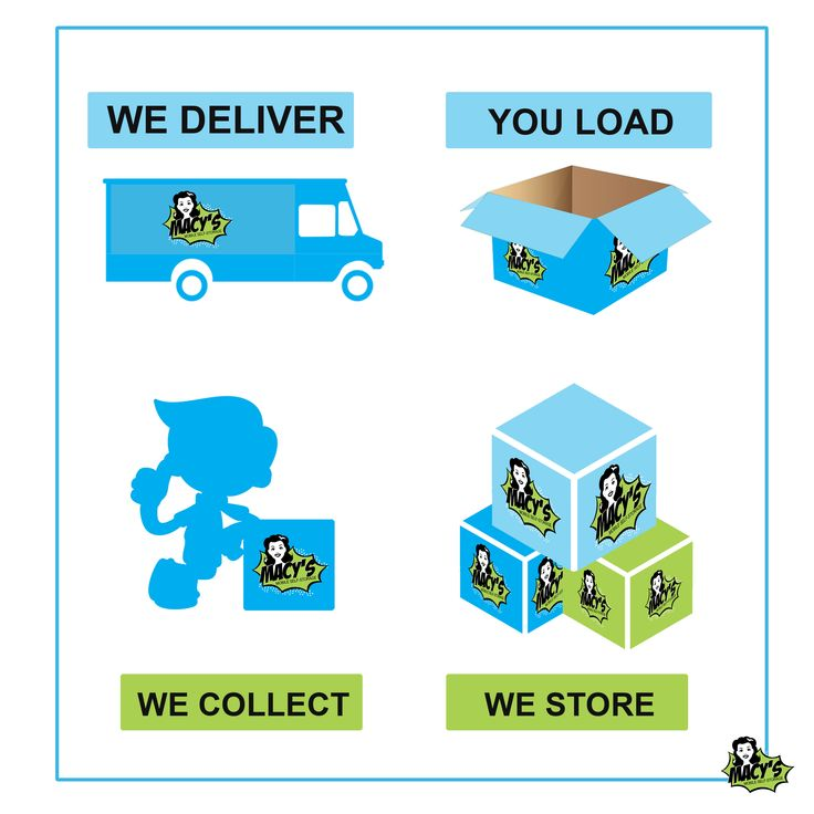 We deliver you load we collect and we store. For more details visit → https://macysmobileselfstorage.com.au/