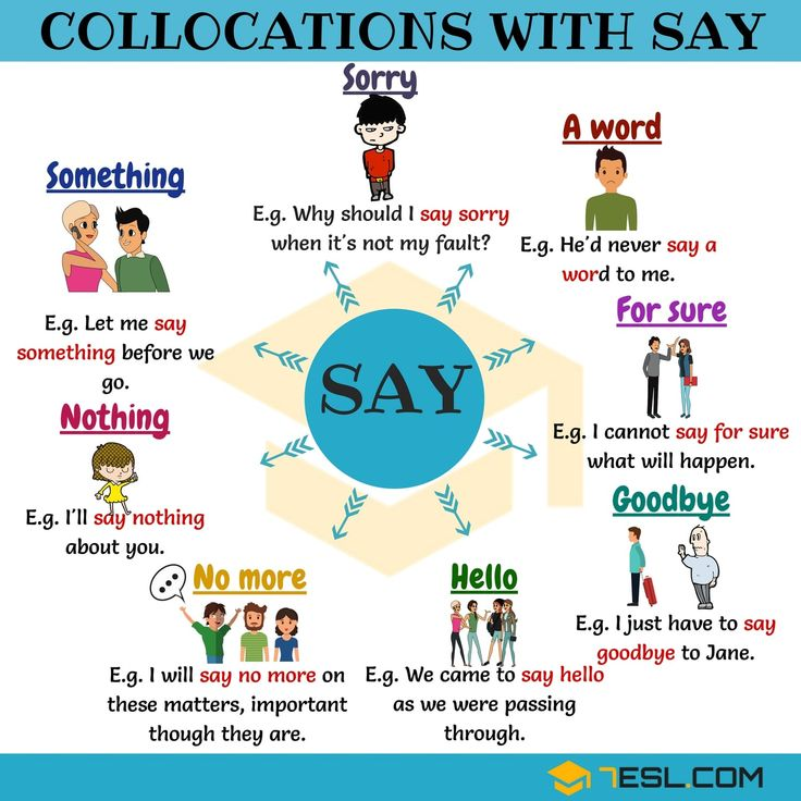 collocations with SAY
