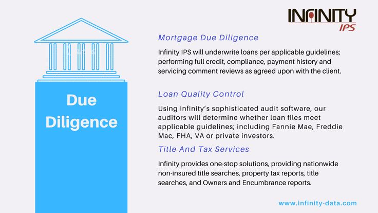 Mortgage due diligence in 2020 loan underwriting diligence