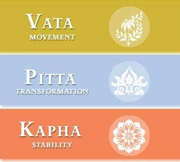 #ayurveda #tridosha
