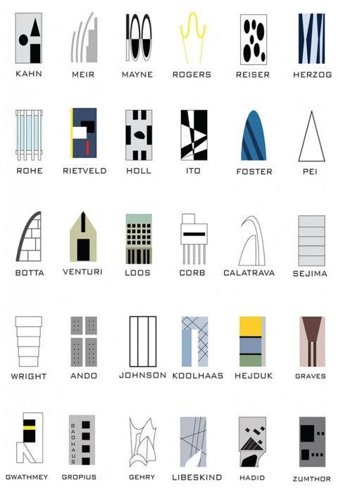 Best 25 Architecture diagrams ideas on Pinterest   Architecture concept diagram, Urban design