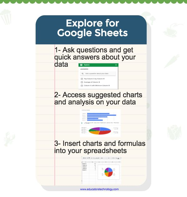 386 best Ipad Apps images on Pinterest Technology, Helpful hints - spreadsheet google formulas
