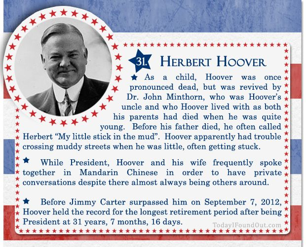 100+ Facts About US Presidents 31- Herbert Hoover
