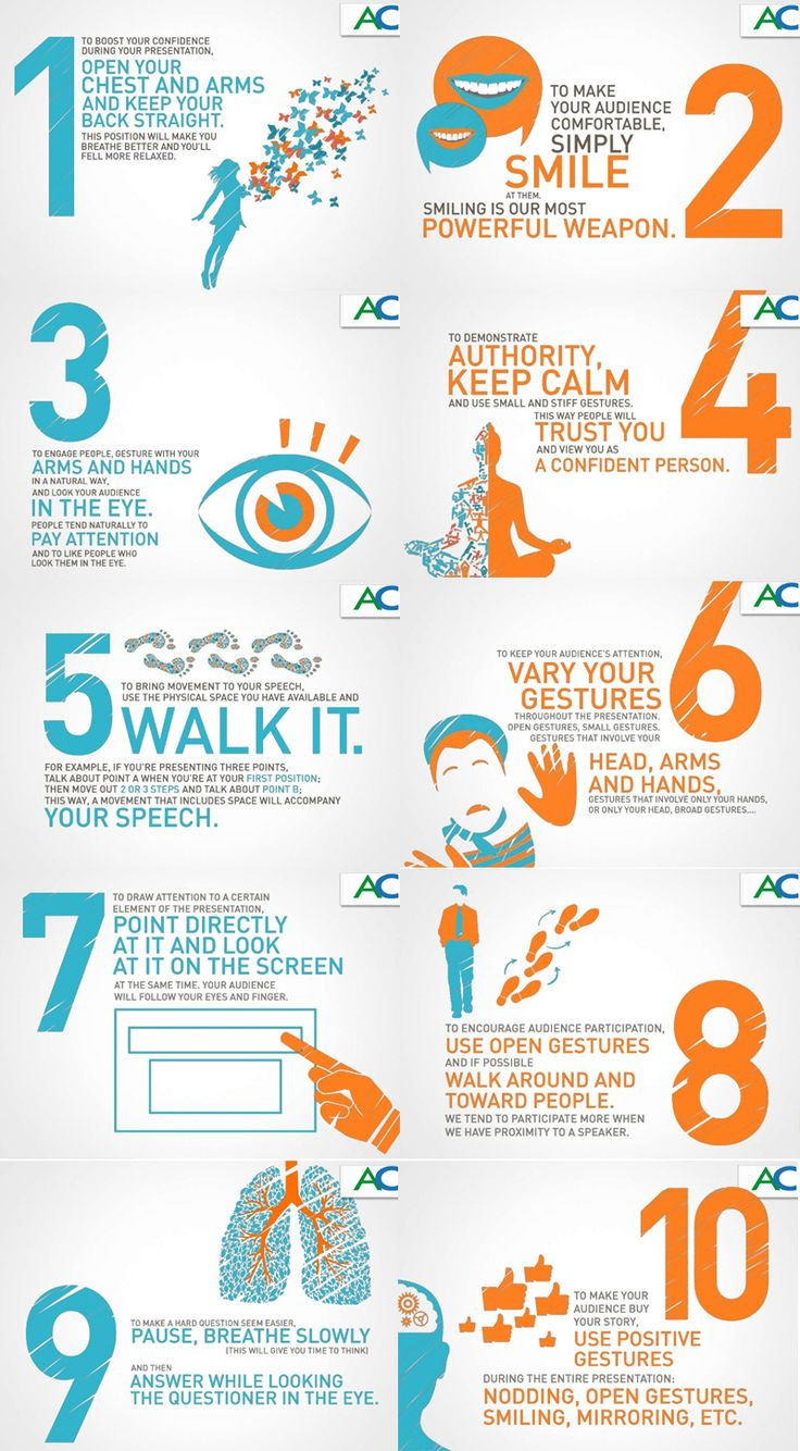images about career interviewing tips 10 powerful body language tips for your next presentation checkout these top 10 powerful body