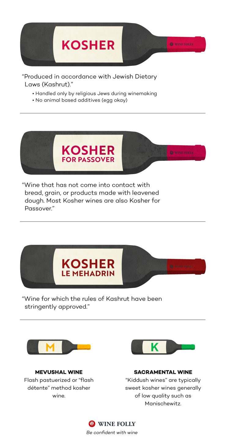 Myths and Facts About Kosher Wine