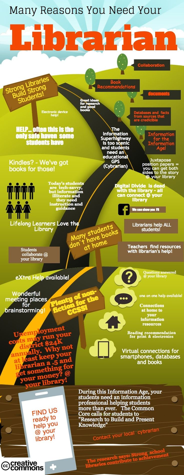 Many reasons you need a librarian (infographic)
