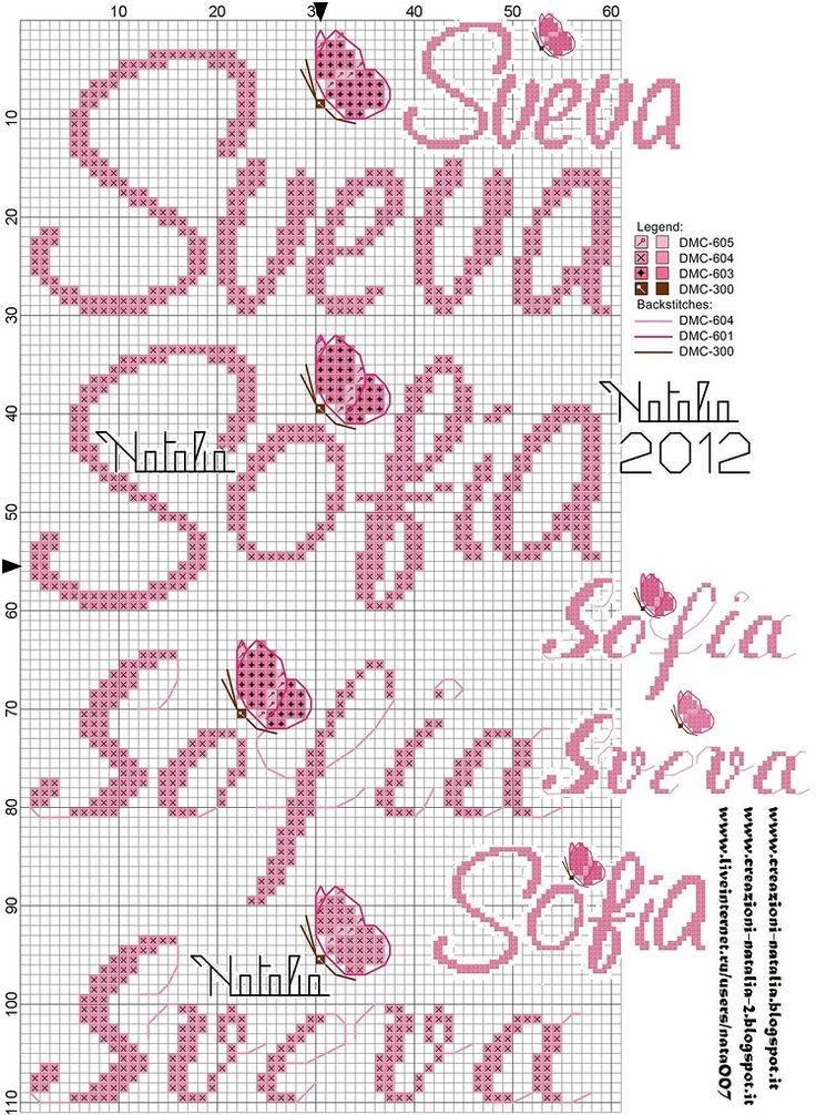 Sveva - Sofia