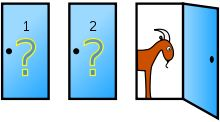 ♥♥♥ Monty Hall Paradox: The problem is a veridical paradox because the result appears impossible but is demonstrably true.