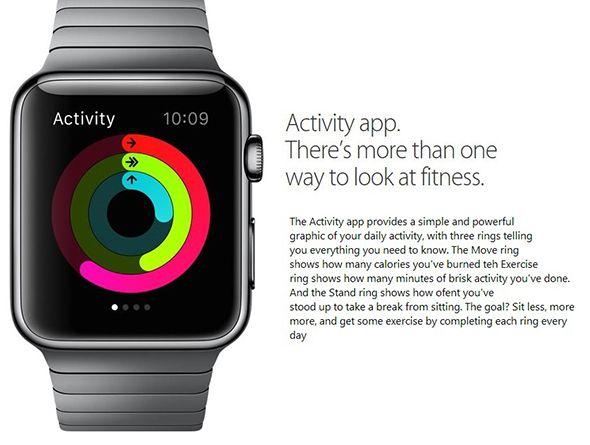 Cómo Añadir la App Actividad a las Esferas del Apple Watch