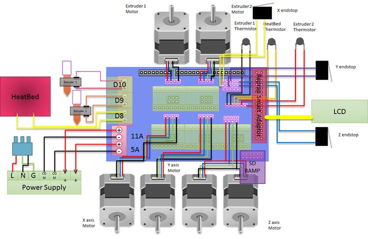 C C C Af B Be D on 3d Printer Z Axis Wiring