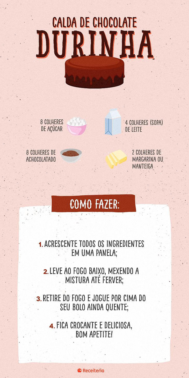 Harter Schokoladensirup [RECEITA ILUSTRADA]   – Receitas