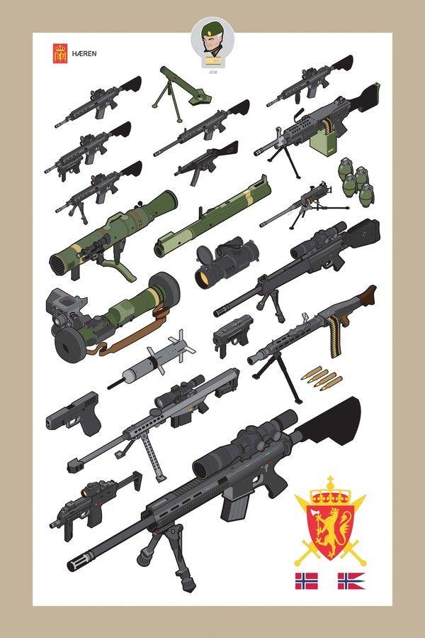 norwegian_army_illustrations_guns