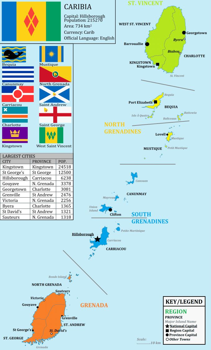 Caribia, a union between Grenada and St. Vincent and the Grenadines