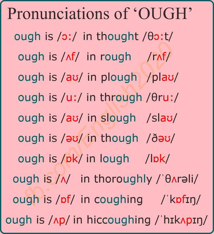 """Pronunciations of """"Ough"""""""