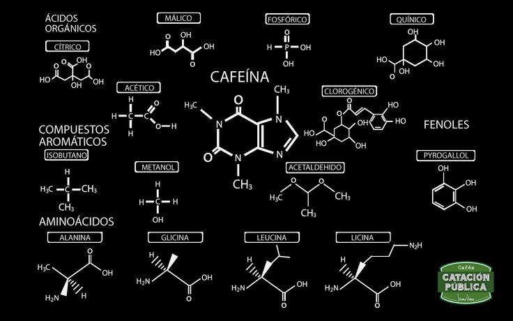 #cafeina
