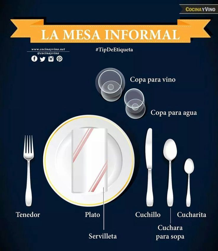21 best distribucion de cubiertos en mesa images on for Como colocar los cubiertos en la mesa