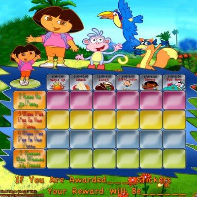 My Potty Plan: Dora The Explorer Free Potty Training Chart