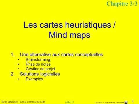 cours : les cartes conceptuelles 4/5 - YouTube