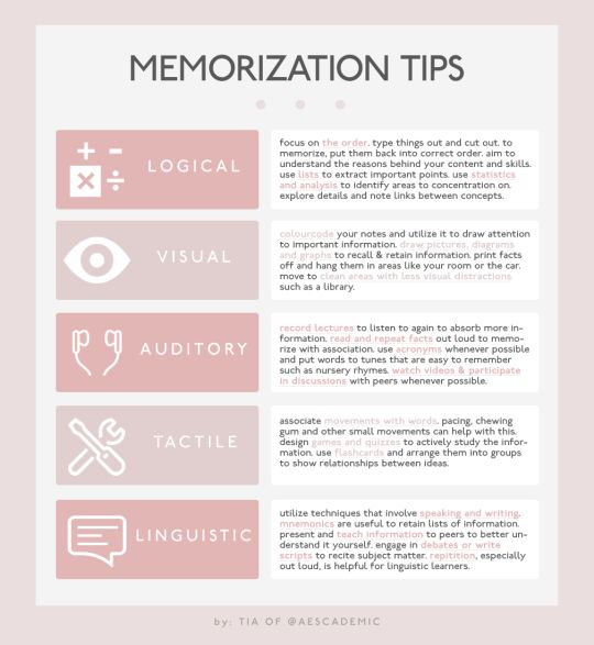 Tips for memorizing your notes to help you study!  Logical, visual, auditory, tactile, and linguistic!  #StudyTips #MemorizationTips #CollegeLife