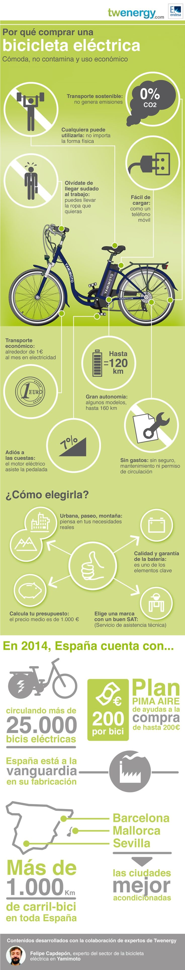 Por qué comprar una #bicicleta #eléctrica. Comoda, no contamina y uso económico || #Infografía
