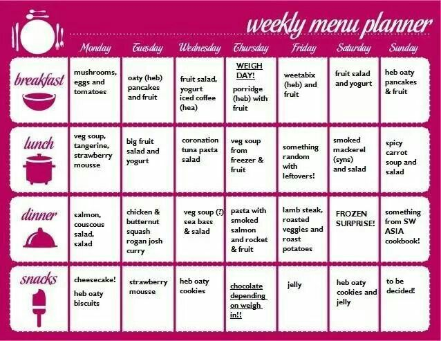 Slimming World - Sample Weekly Menu Planner