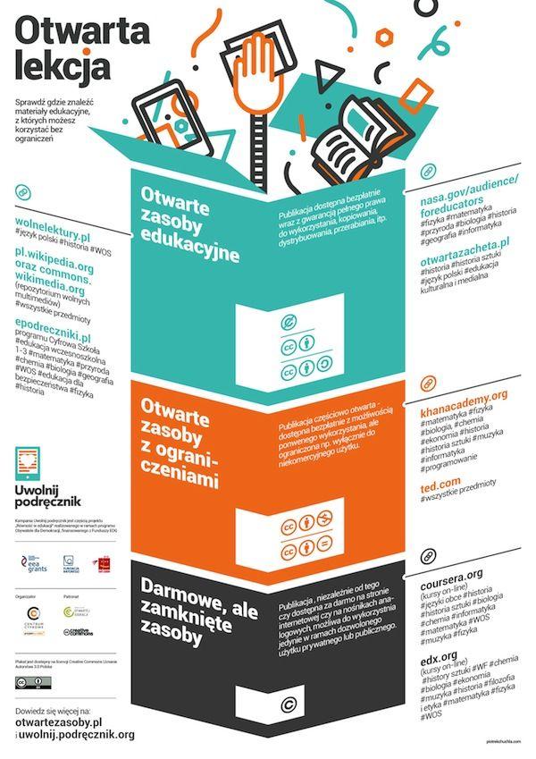 EDUNEWS.PL - portal o nowoczesnej edukacji - Otwórz swoje lekcje