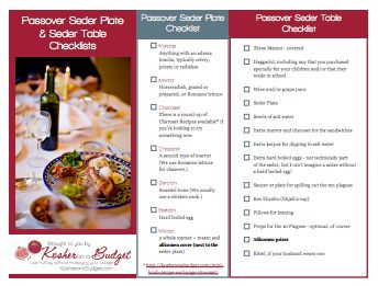 Protected: Passover Seder Table Checklists