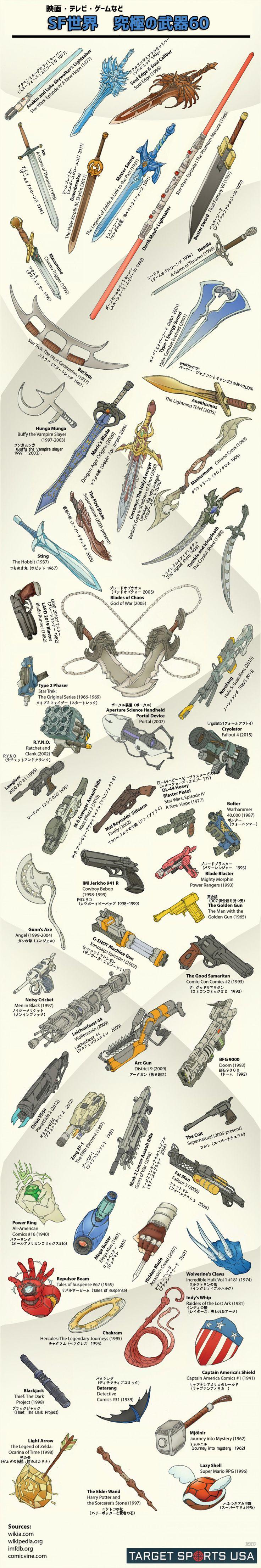 うわこれ懐かしい!ゲーム・映画・テレビ・マンガなどSF作品にでてくる架空の武器60