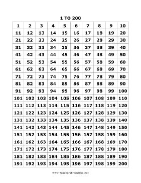 Number Names Worksheets free printable number chart 1-100 : 1000+ ideas about Number Chart on Pinterest | Classroom Games ...