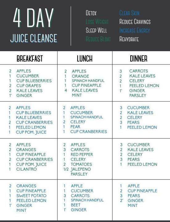 Juice Cleanse.