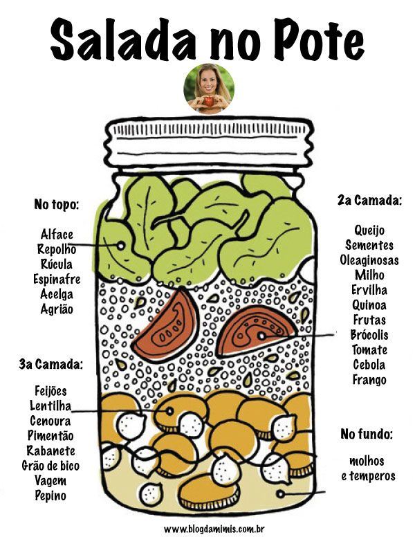 Salada no pote / Salad in a jar