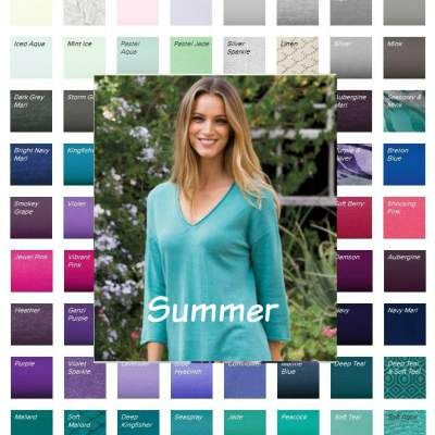 Summer color palette from Kettlewell Colours  #Summer color family  #Kettlewell Colours  #color analysis   http://www.style-yourself-confident.com/seasonal-color-analysis-summer.html