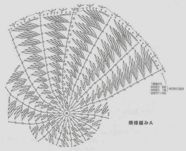 CROCHETBUTTERFLY: Crochet Beret with diagram