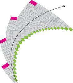 swirl shawl secrets: tutorial vortex panel, #knit, #breien, rekenhulp en uitleg over trapjes en waaier sjaal (Engels), breipatroon, #haken, uitleg ook op haakpatroon toepasbaar