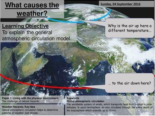 Atmospheric Circulation Model