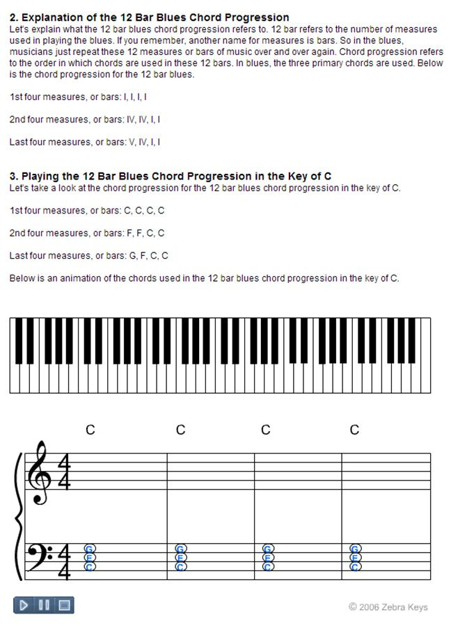 14 best Music Theory images on Pinterest | Beginner piano ...