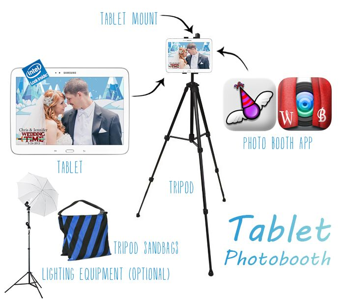 How To Turn Your Tablet Into A Photobooth - When Geeks Wed I have MOST of these things in my house....