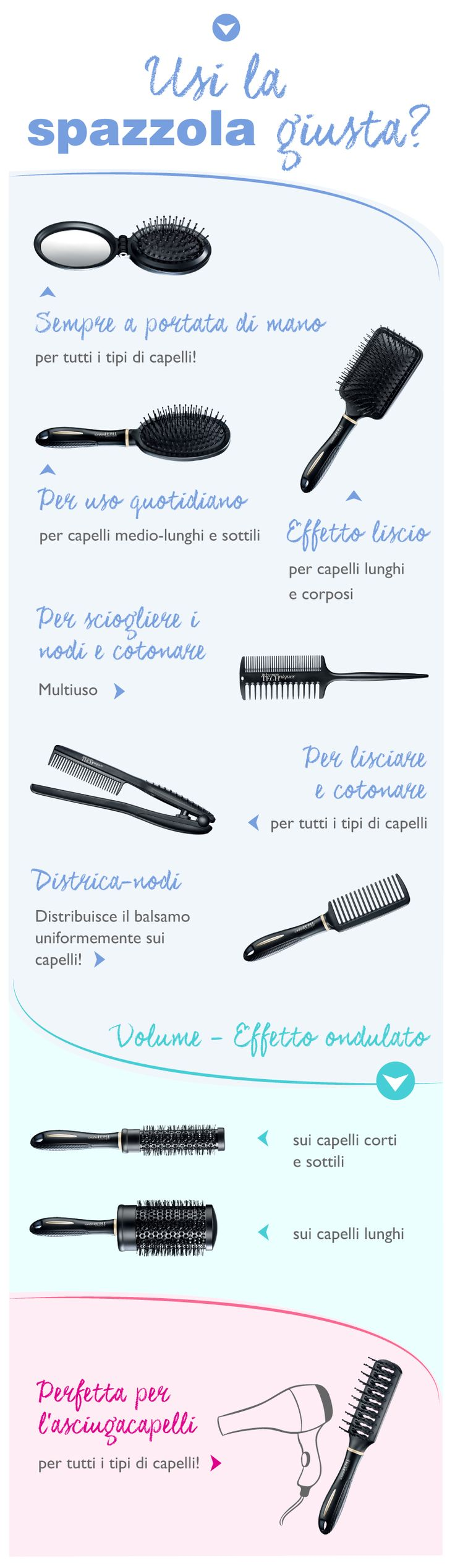 AvonBlog | Usi la spazzola giusta | http://avonblog.it