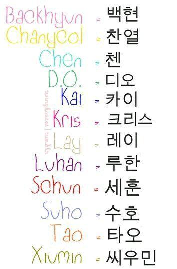 Exo names