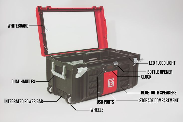 Coolbox - The Worlds Most Advanced Toolbox | Indiegogo