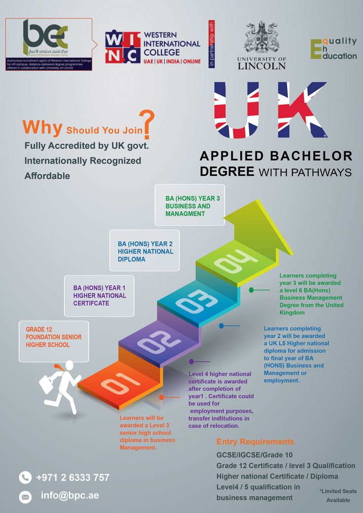 An internationally recognized applied bachelor with