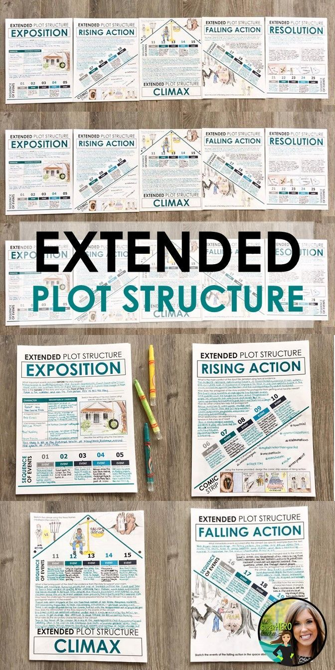 Extended Plot Structure Diagram For Any Novel Grades 7 12