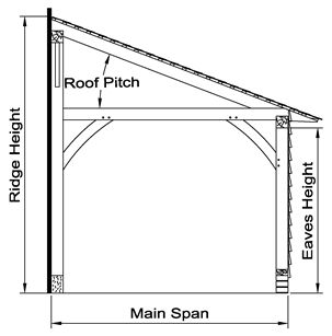 Monopitch Oak Framed Buildings Flat Roof Shed Roof