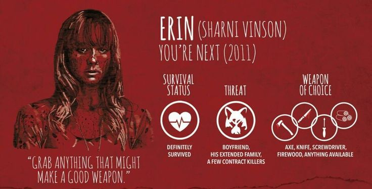 Erin (Sharni Vinson) from You're Next (2011)