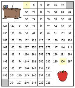 Fractional Exponents Worksheet Word  Best Fise Numere Images On Pinterest  Math Worksheets Math  Brain Teasers Worksheets Word with Rhyming Words Worksheet For Grade 3 Pdf Skip Counting By  And   Worksheet Free Printable Skip Counting  Worksheets Skip Counting Skip Counting Sheets Skip Counting Worksheets Addition And Subtraction Of Integers Worksheets Excel