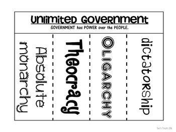 Limited and Unlimited Governments Lesson, Flipbook AND